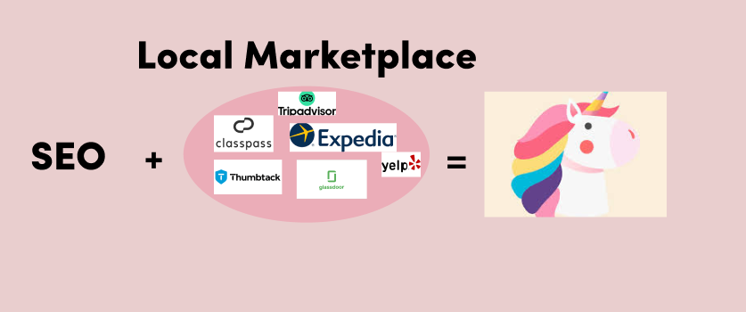 SEO and local marketplaces. A recipe for success
